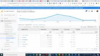hélio cabral marketeer analytics-whatsapp-me marketing digital