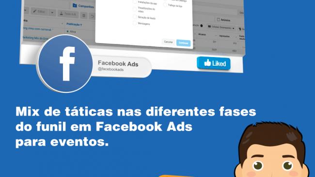 Mix de táticas nas diferentes fases do funil em Facebook Ads para eventos