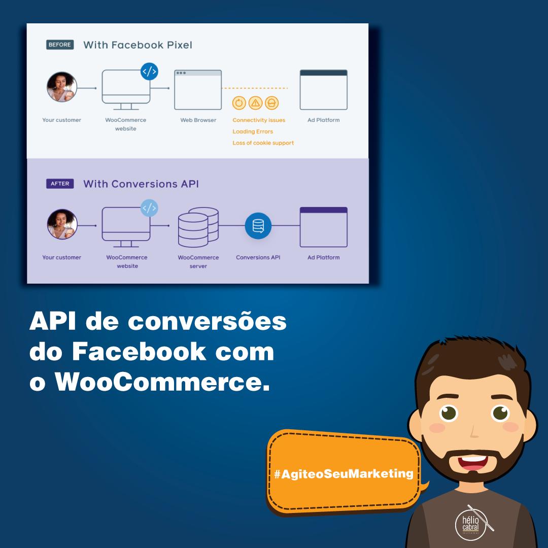 helio-cabral-marketeer-API-de-conversões-facebook-para-woocommerce